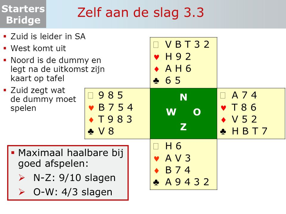 Zelf aan de slag 3.3 ª   ♣ V B T 3 2 H 9 2 A H 6 6 5 9 8 5 B 7 5 4