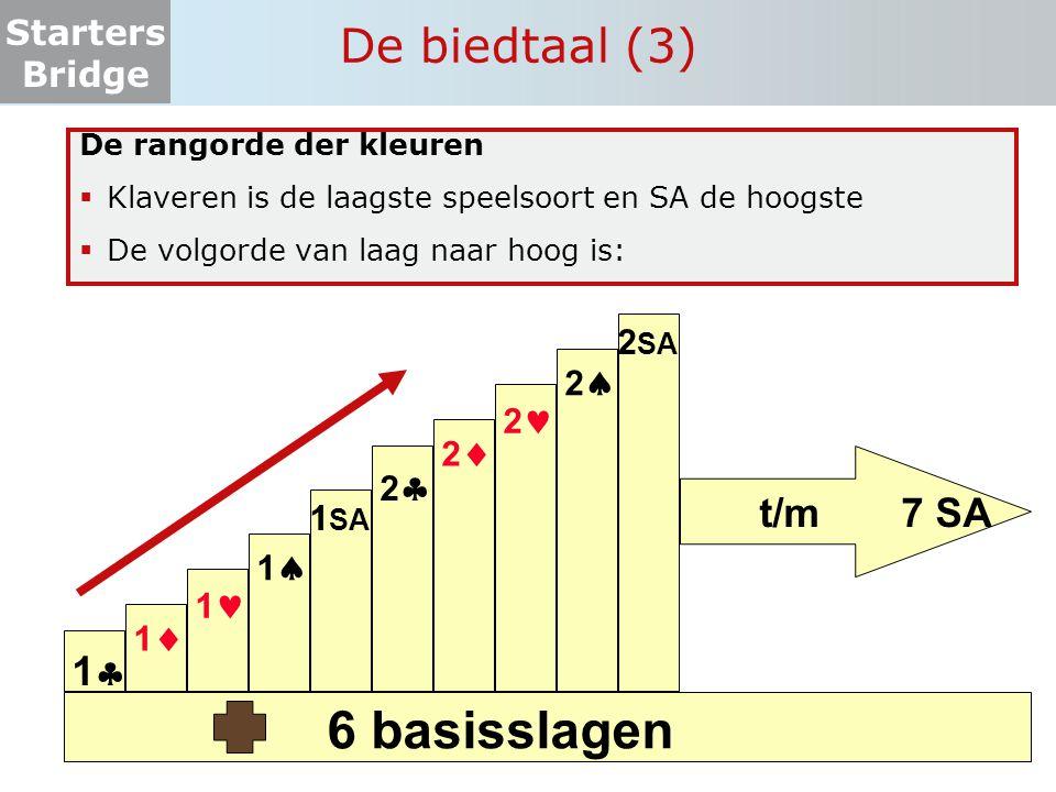 6 basisslagen De biedtaal (3) t/m 7 SA 1 2SA 2 2 2 2 1SA 1 1 1