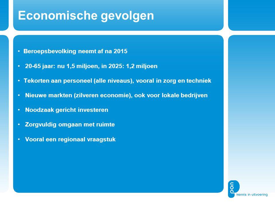 Economische gevolgen Beroepsbevolking neemt af na 2015