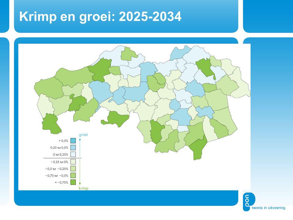 Krimp en groei: 2025-2034