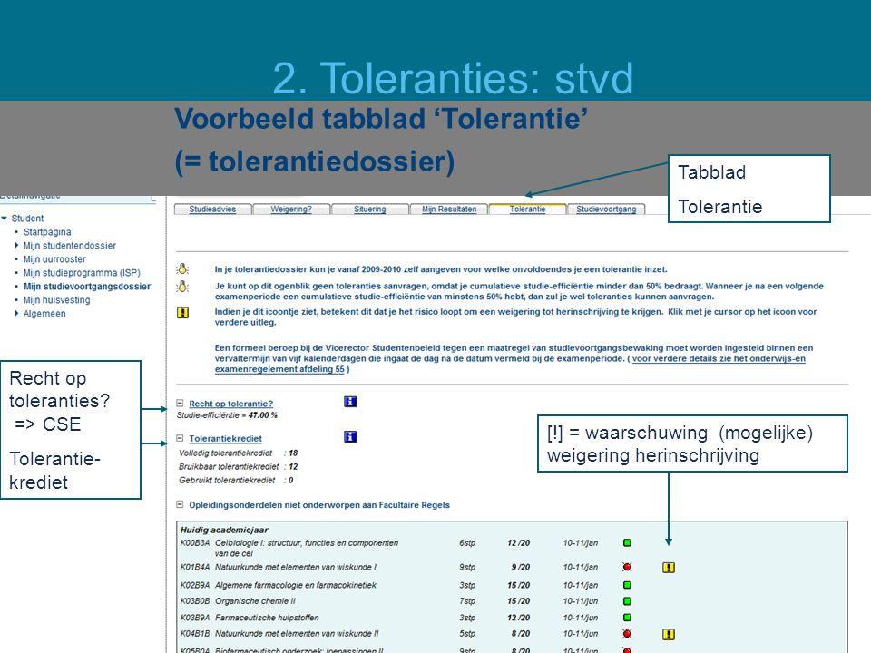 2. Toleranties: stvd Voorbeeld tabblad 'Tolerantie' (= tolerantiedossier) Tabblad. Tolerantie. Recht op toleranties => CSE.