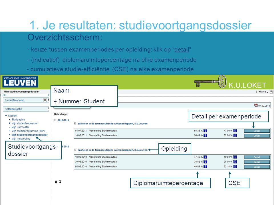 1. Je resultaten: studievoortgangsdossier