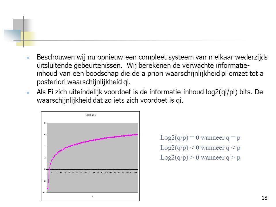 Log2(q/p) < 0 wanneer q < p Log2(q/p) > 0 wanneer q > p