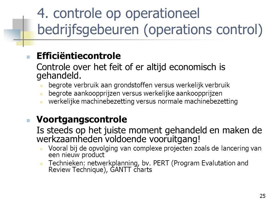 4. controle op operationeel bedrijfsgebeuren (operations control)