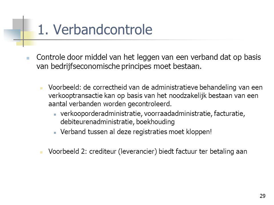 Controleprocessen 1. Verbandcontrole.