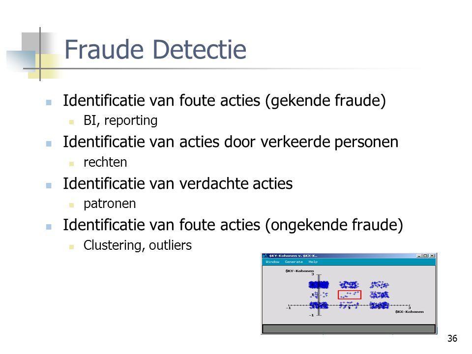 Fraude Detectie Identificatie van foute acties (gekende fraude)