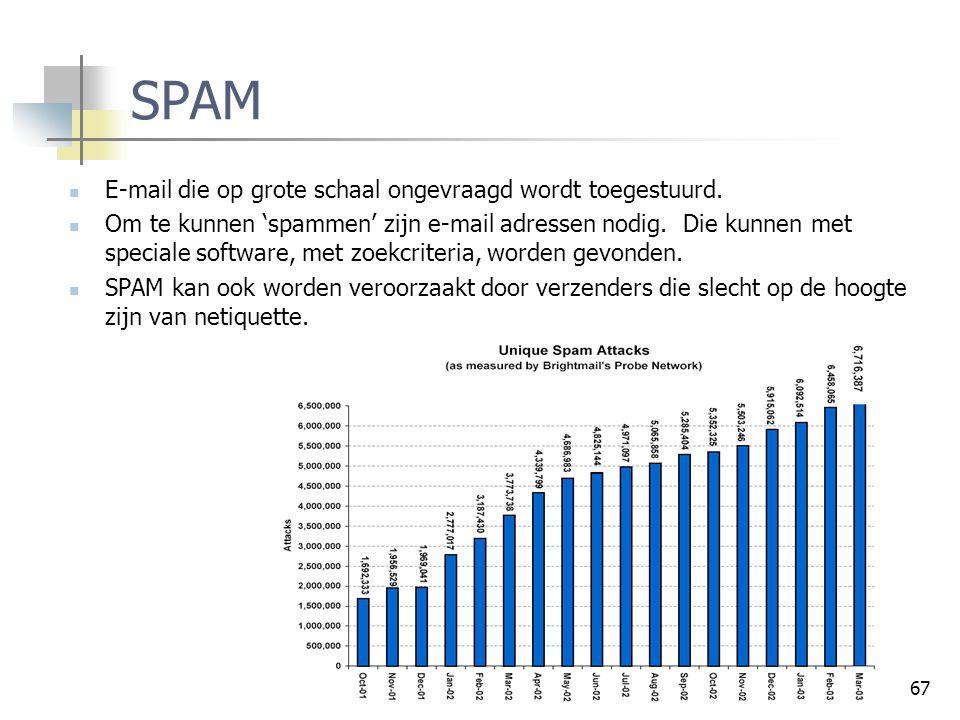 SPAM E-mail die op grote schaal ongevraagd wordt toegestuurd.