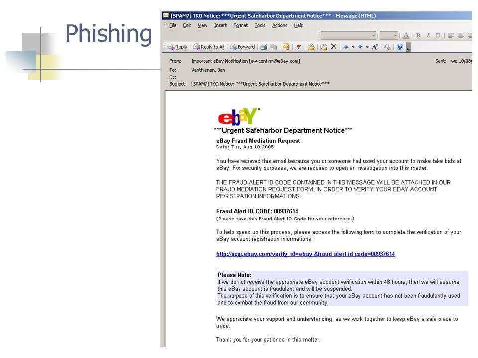 Controleprocessen Phishing