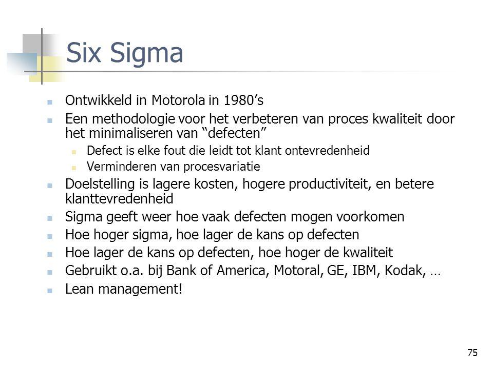 Six Sigma Ontwikkeld in Motorola in 1980's