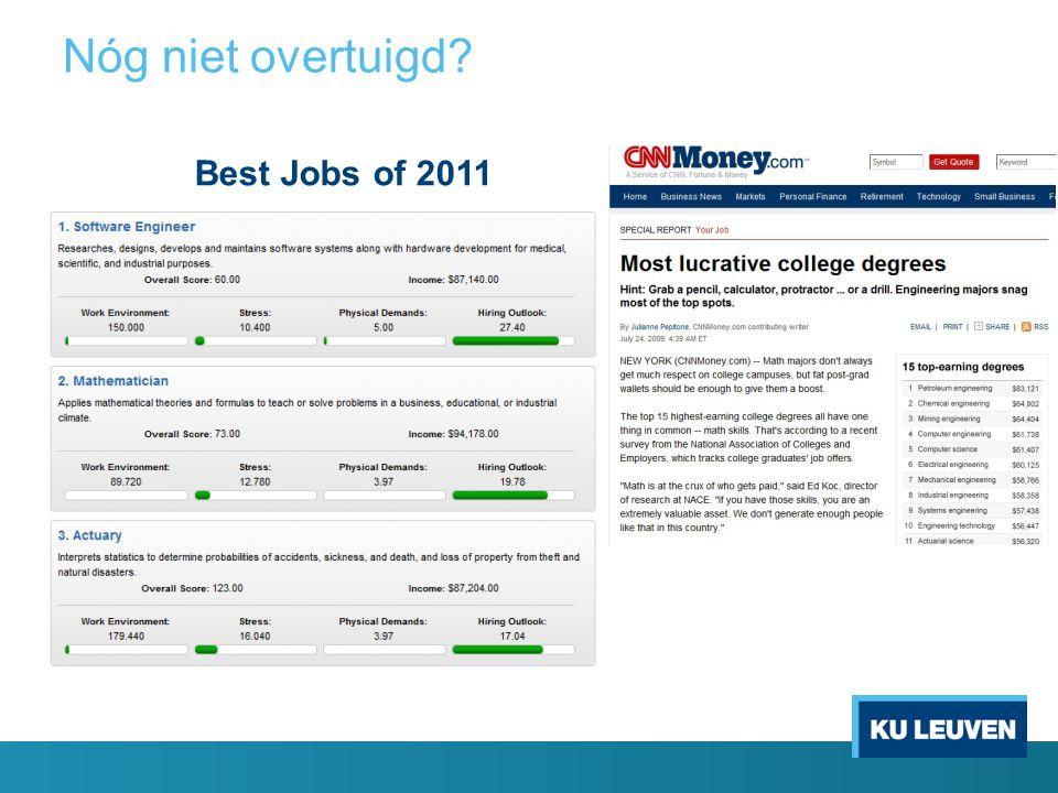 Nóg niet overtuigd Best Jobs of 2011