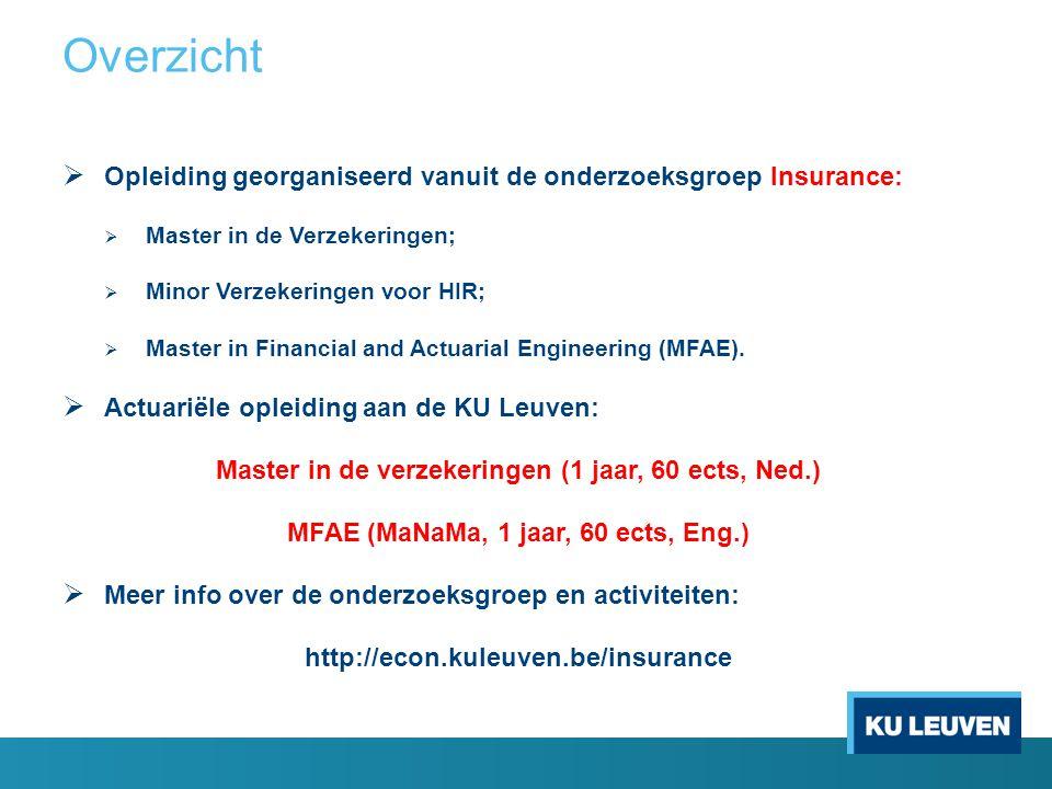 Overzicht Opleiding georganiseerd vanuit de onderzoeksgroep Insurance: