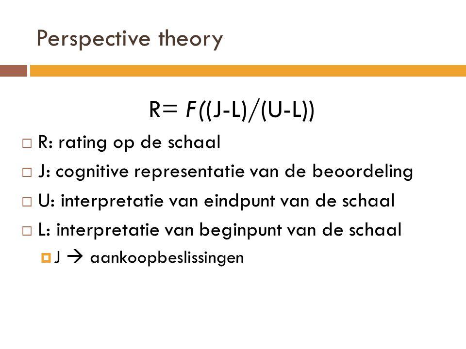 Perspective theory R= F((J-L)/(U-L)) R: rating op de schaal