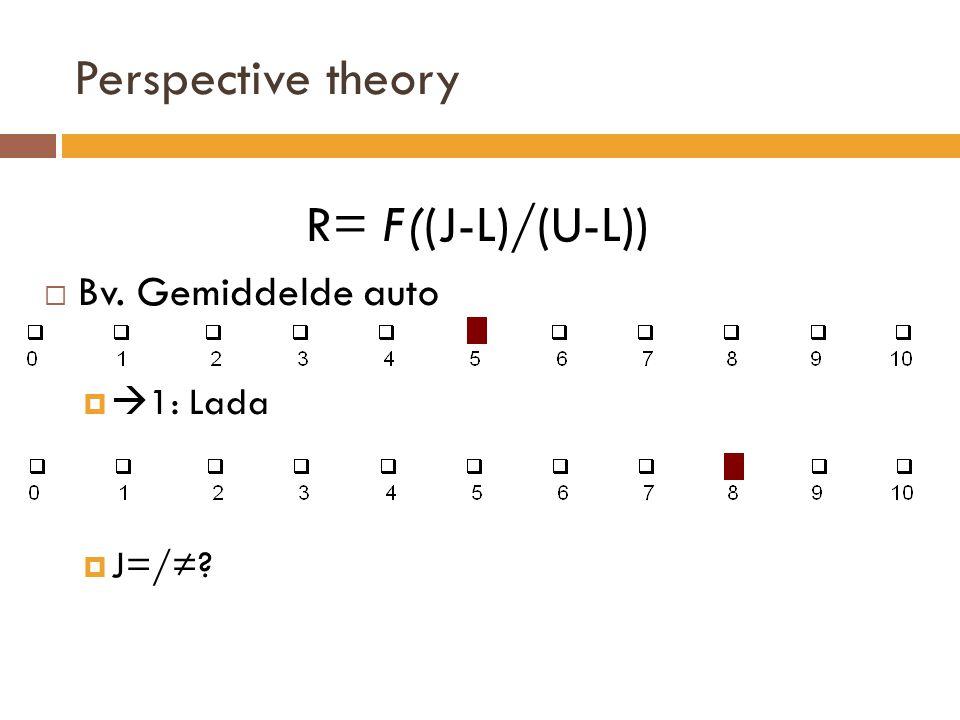 Perspective theory R= F((J-L)/(U-L)) Bv. Gemiddelde auto 1: Lada