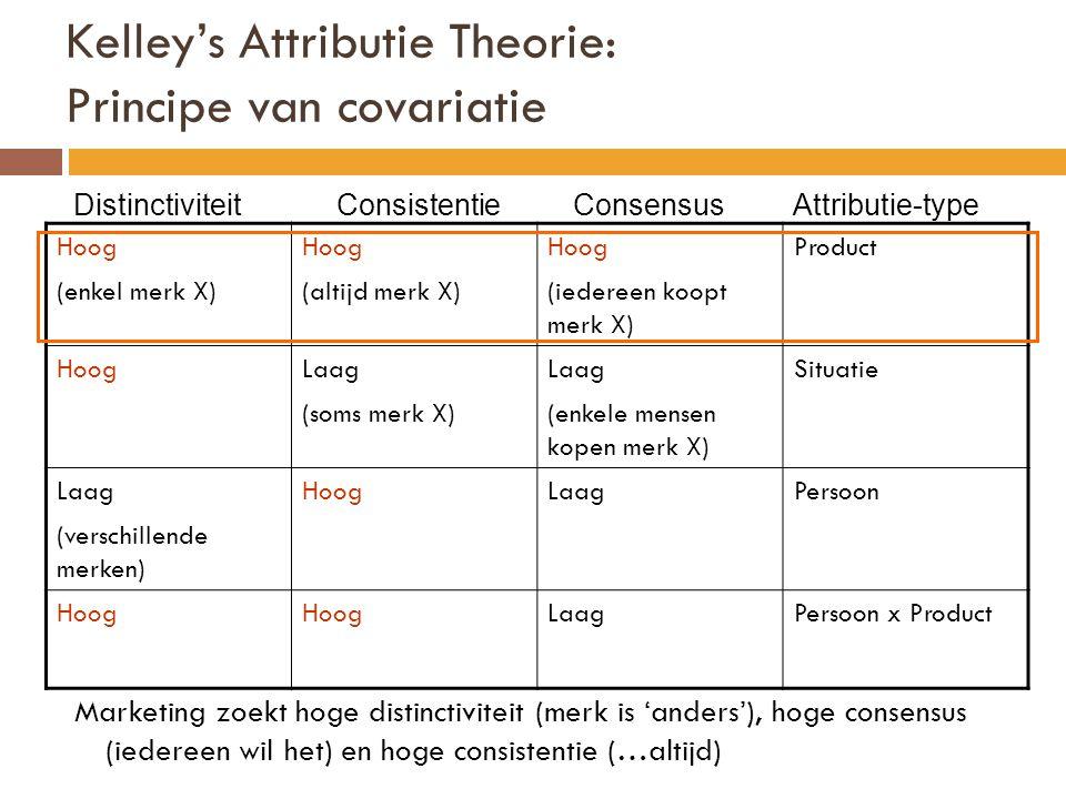 Kelley's Attributie Theorie: Principe van covariatie