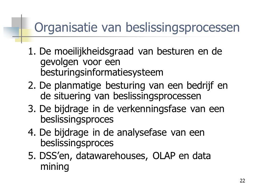 Organisatie van beslissingsprocessen