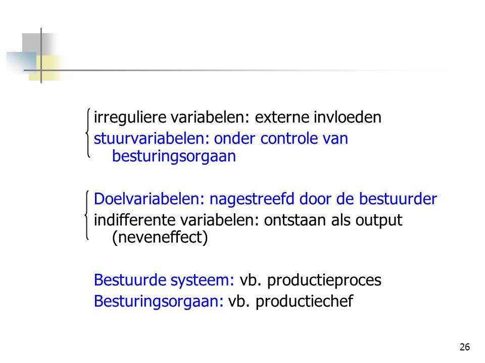 irreguliere variabelen: externe invloeden