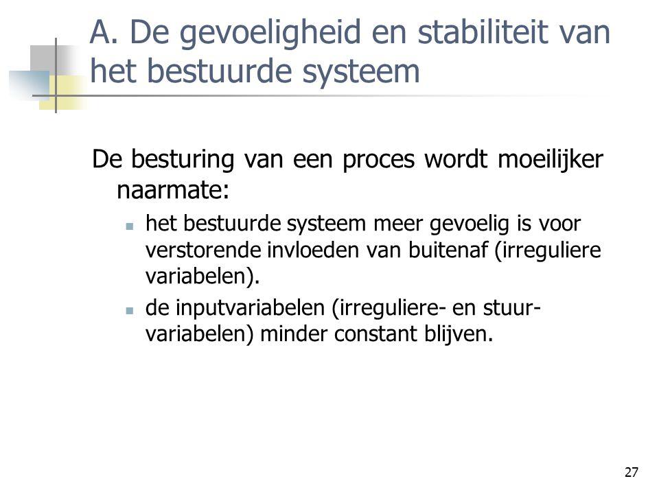 A. De gevoeligheid en stabiliteit van het bestuurde systeem