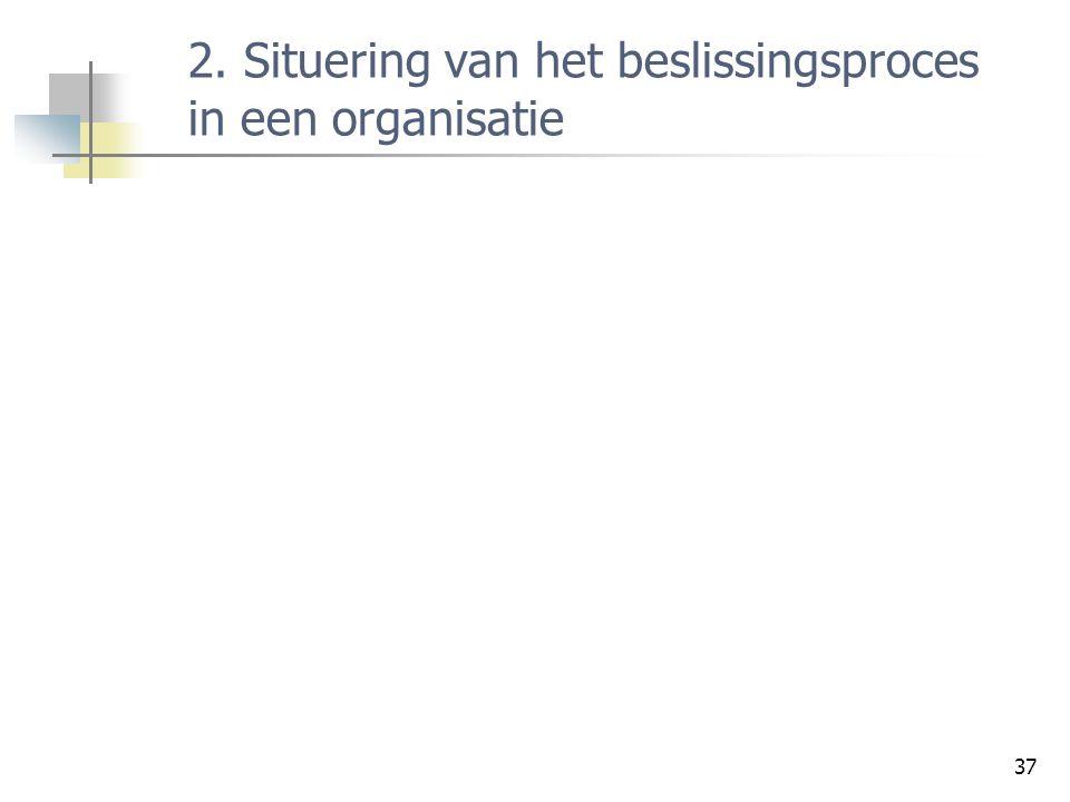 2. Situering van het beslissingsproces in een organisatie