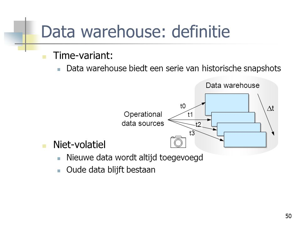 Data warehouse: definitie