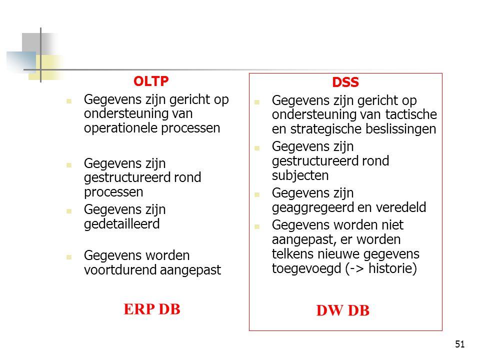 OLTP Gegevens zijn gericht op ondersteuning van operationele processen. Gegevens zijn gestructureerd rond processen.