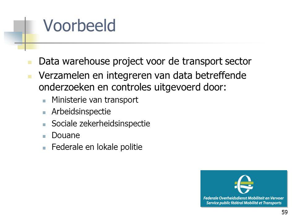 Voorbeeld Data warehouse project voor de transport sector