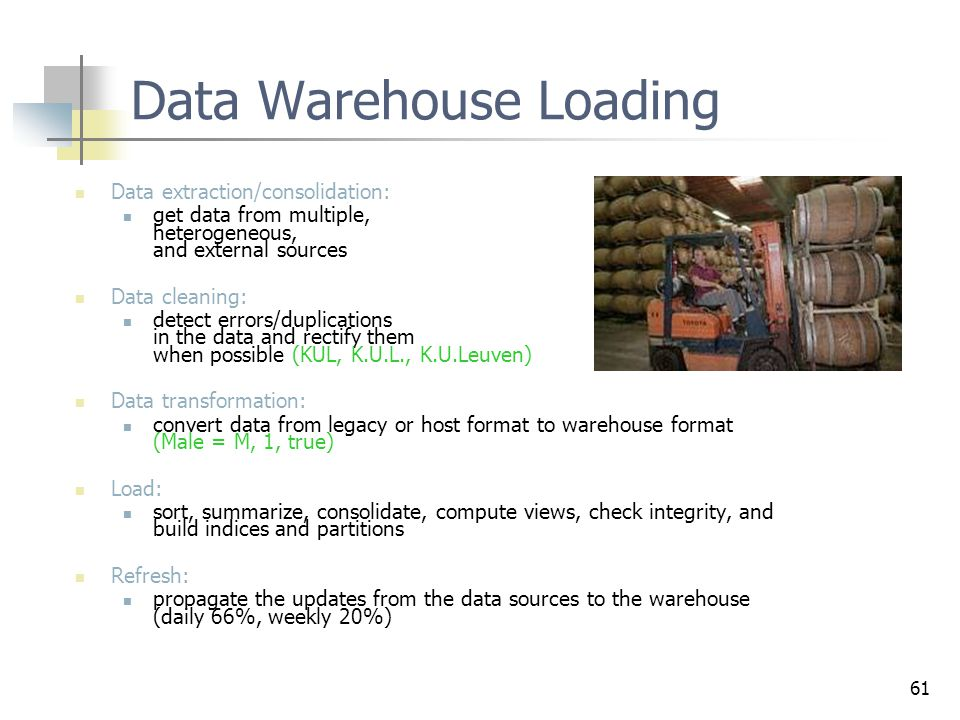 Data Warehouse Loading
