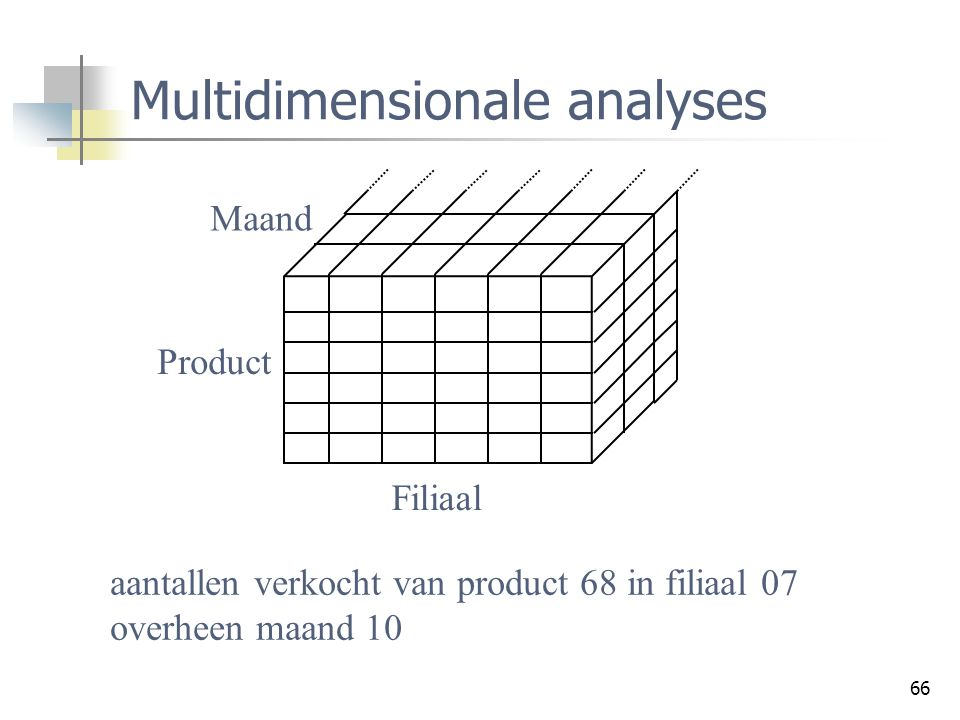 Multidimensionale analyses