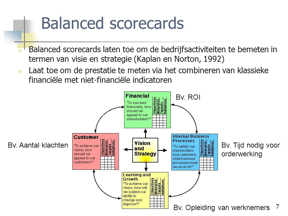 Balanced scorecards Balanced scorecards laten toe om de bedrijfsactiviteiten te bemeten in termen van visie en strategie (Kaplan en Norton, 1992)