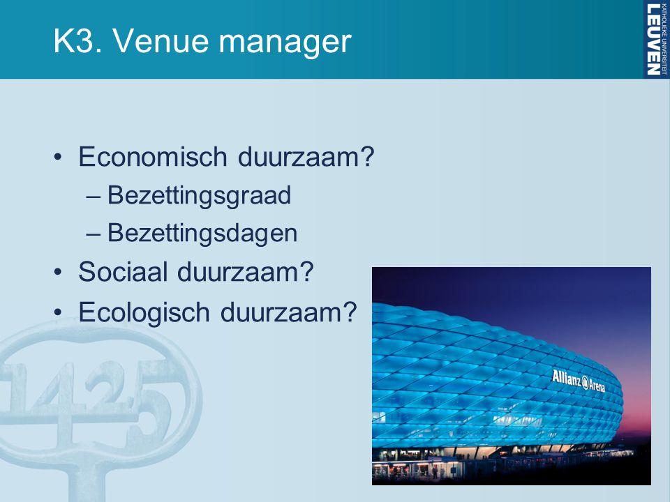 K3. Venue manager Economisch duurzaam Sociaal duurzaam