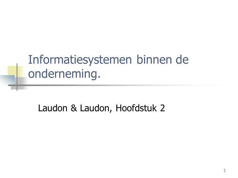 Informatiesystemen binnen de onderneming.