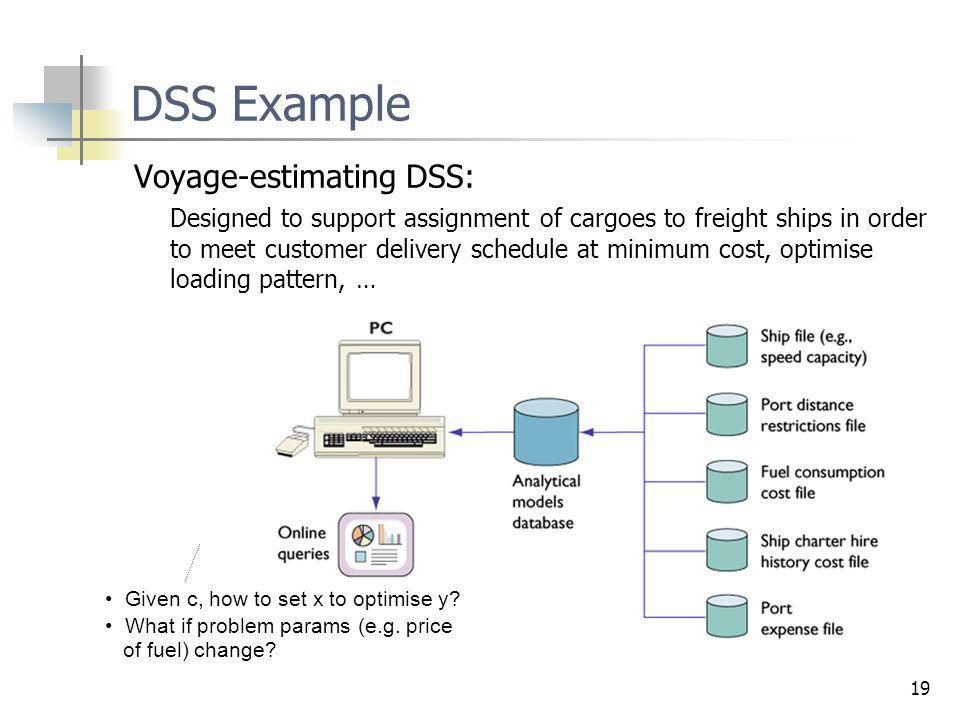 DSS Example Voyage-estimating DSS: