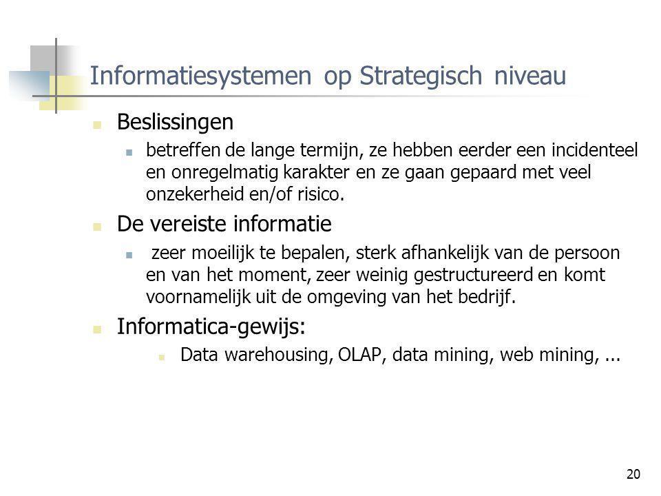 Informatiesystemen op Strategisch niveau