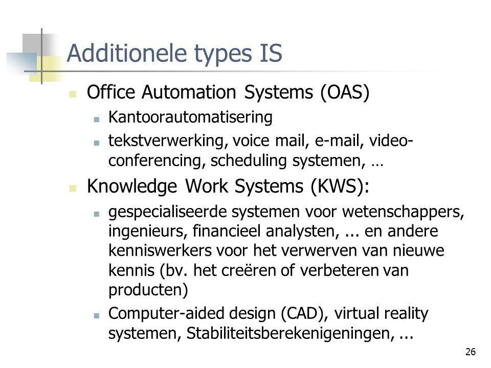 Additionele types IS Office Automation Systems (OAS)