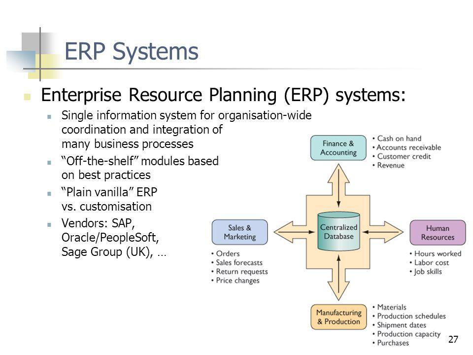 ERP Systems Enterprise Resource Planning (ERP) systems:
