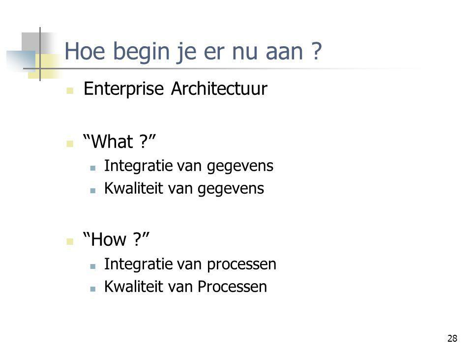 Hoe begin je er nu aan Enterprise Architectuur What How