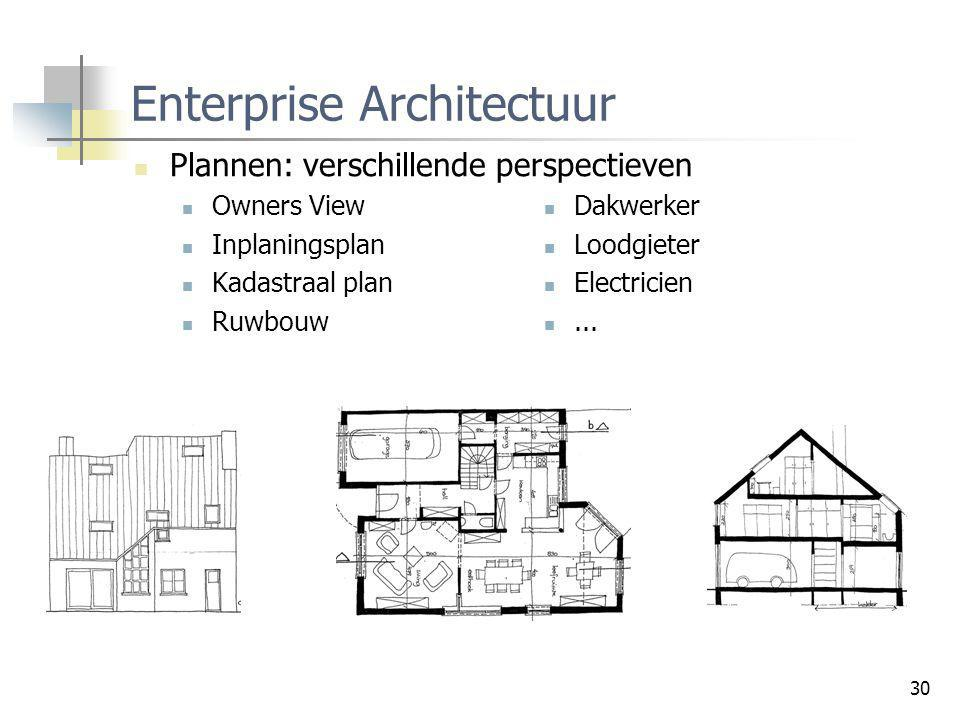 Enterprise Architectuur