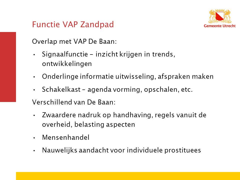 Functie VAP Zandpad Overlap met VAP De Baan: