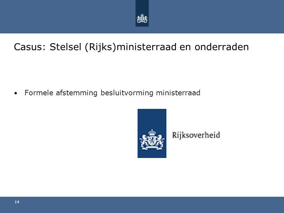 Casus: Stelsel (Rijks)ministerraad en onderraden