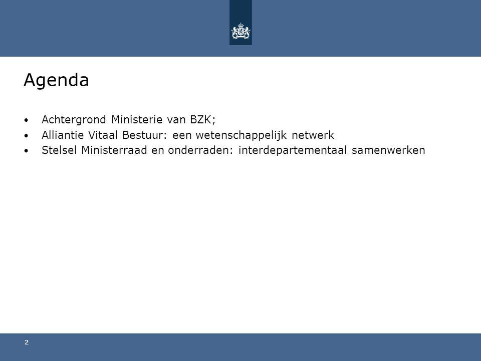 Agenda Achtergrond Ministerie van BZK;