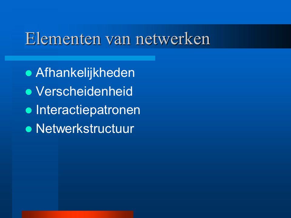 Elementen van netwerken
