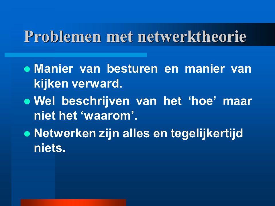 Problemen met netwerktheorie