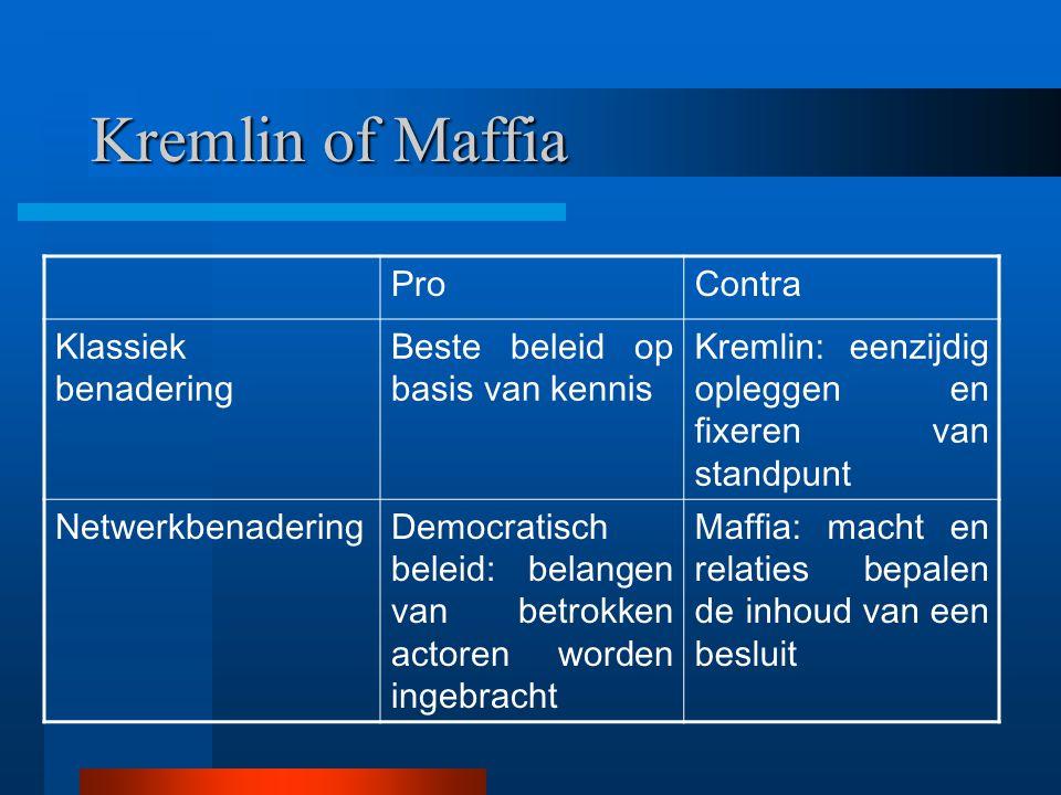Kremlin of Maffia Pro Contra Klassiek benadering