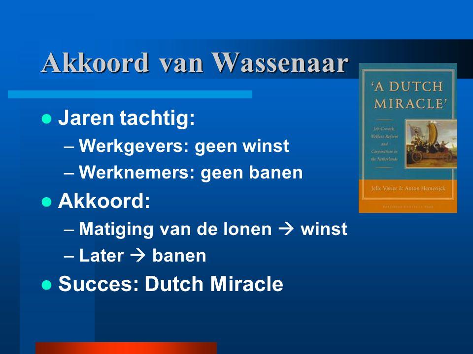Akkoord van Wassenaar Jaren tachtig: Akkoord: Succes: Dutch Miracle