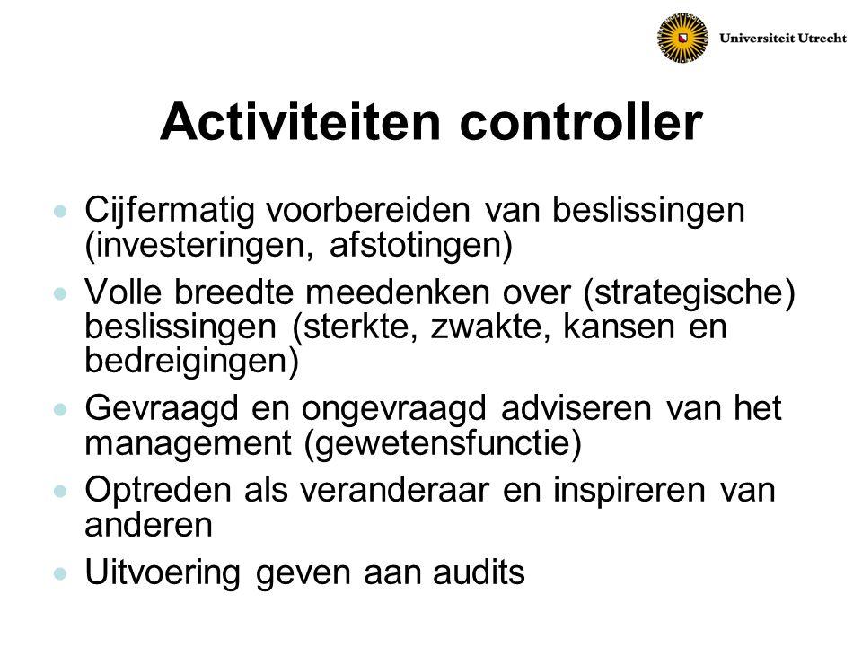 Activiteiten controller