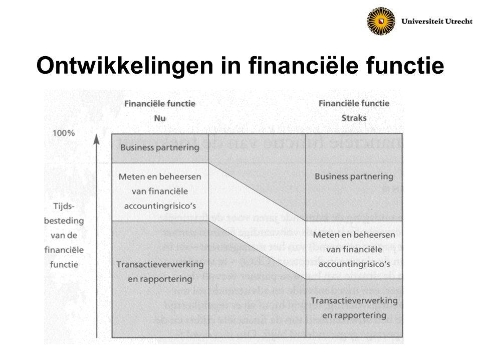 Ontwikkelingen in financiële functie