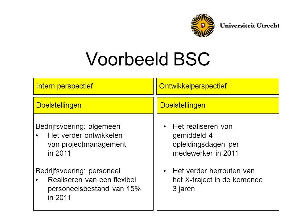 Voorbeeld BSC Intern perspectief Ontwikkelperspectief Doelstellingen