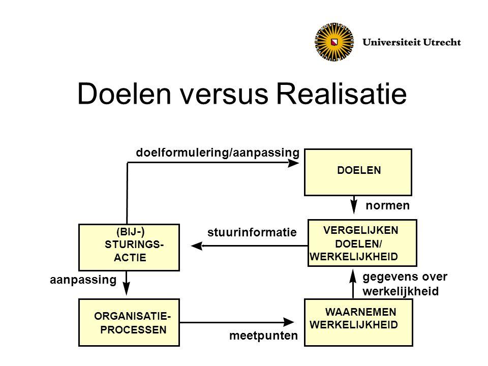 Doelen versus Realisatie