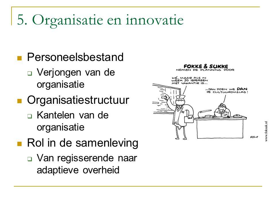 5. Organisatie en innovatie