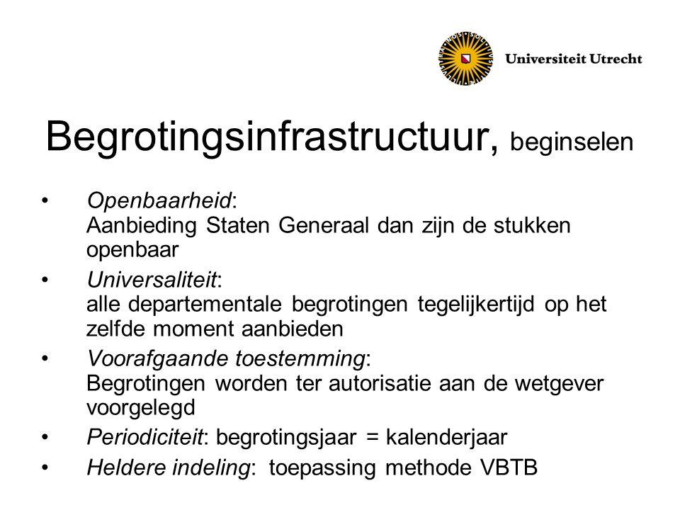 Begrotingsinfrastructuur, beginselen