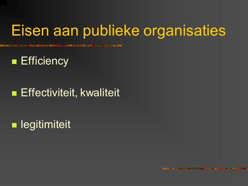 Eisen aan publieke organisaties